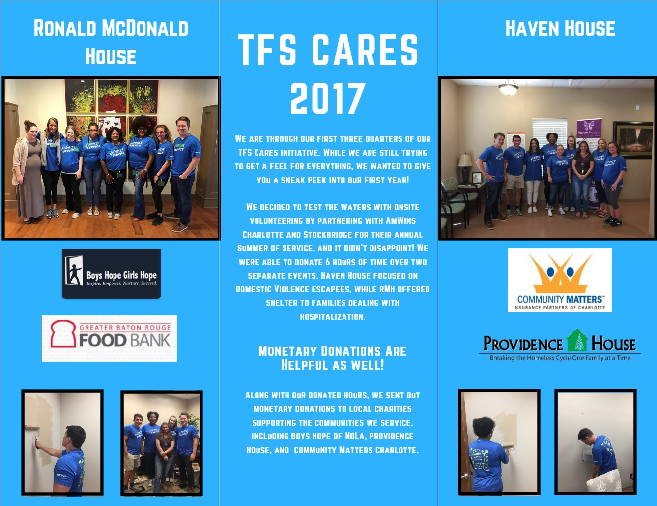 Charitable Contributions 2017 TFS Cares